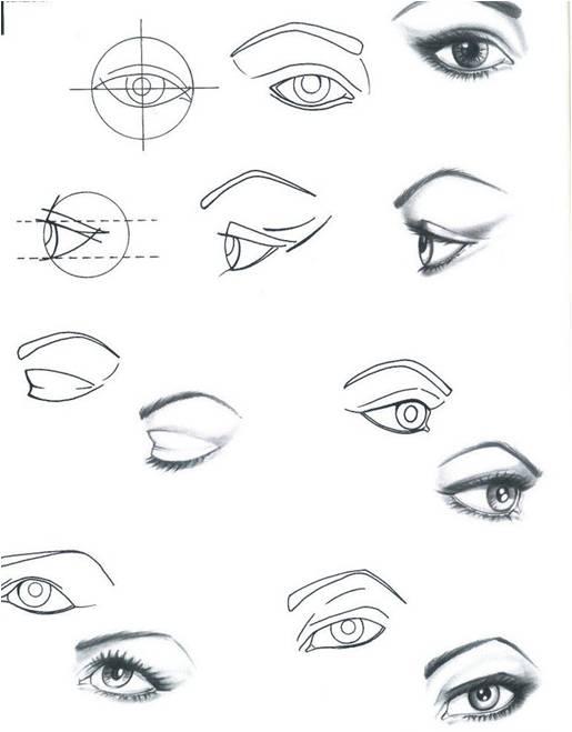 Retirar hypostasis alérgico de um olho
